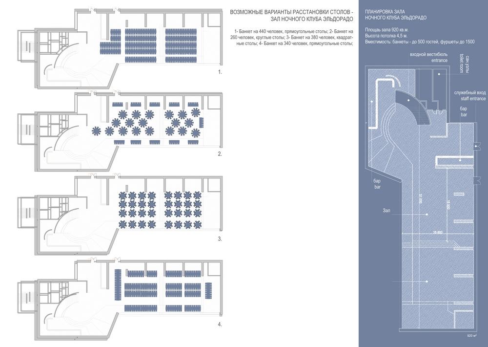 Схема банкетного зала, Схема
